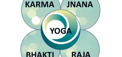 Paths of Yoga